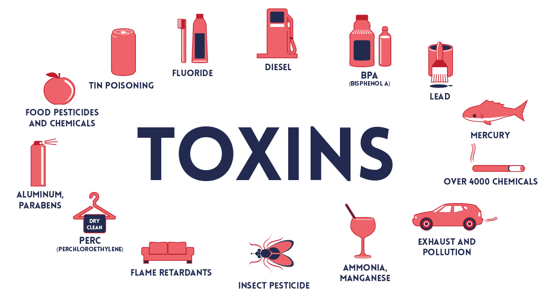 Toxin-Graphic
